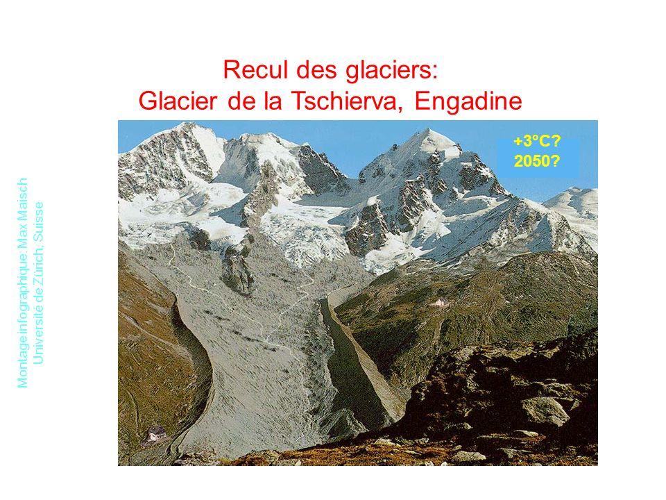 2000 Recul des glaciers: Glacier de la Tschierva, Engadine Montage infographique: Max Maisch Université de Zürich, Suisse +3°C.