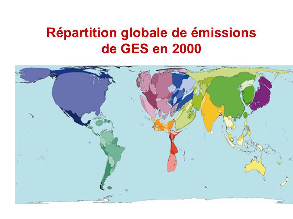 Répartition globale de émissions de GES en 2000