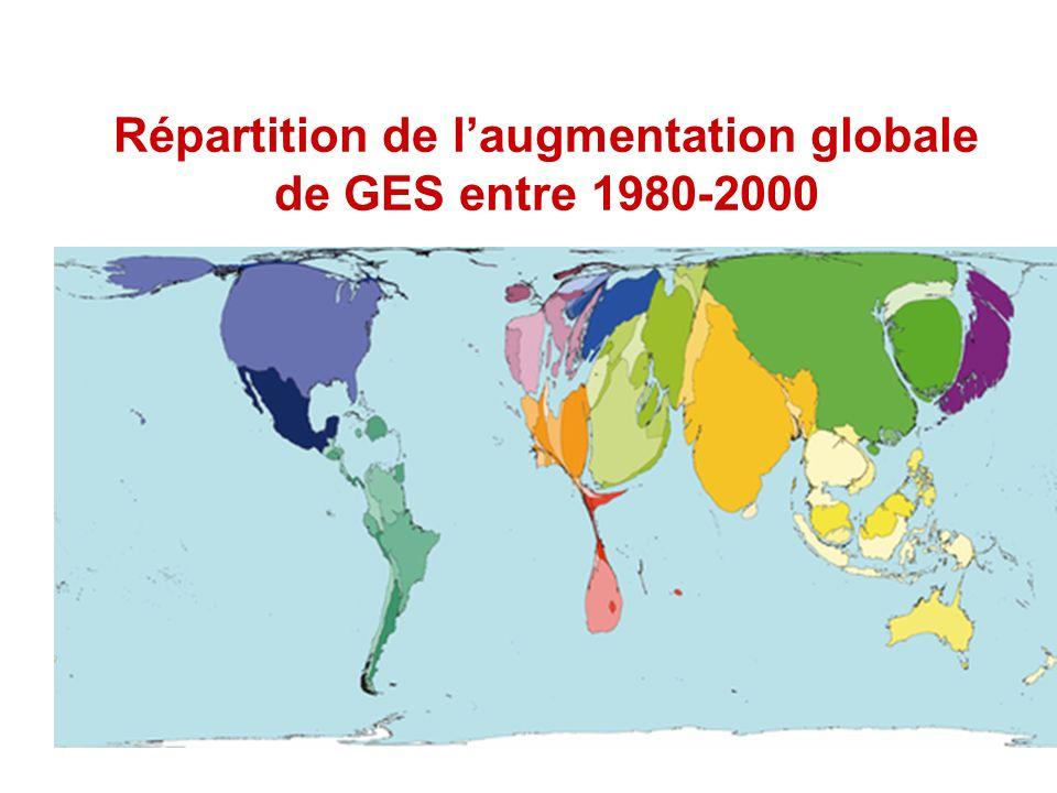 Répartition de laugmentation globale de GES entre 1980-2000