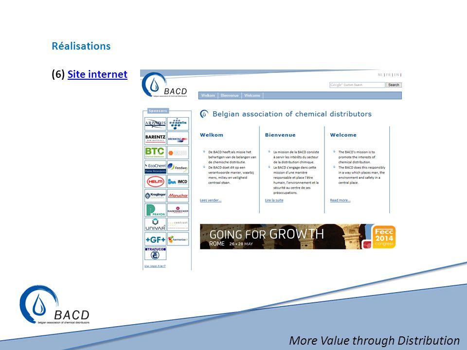 More Value through Distribution Réalisations (6) Site internetSite internet