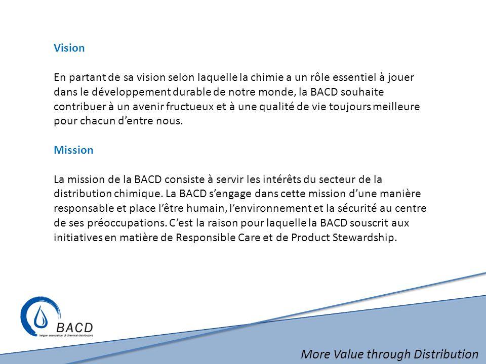 More Value through Distribution Objectifs La BACD a pour but : De promouvoir la commercialisation des produits chimiques.