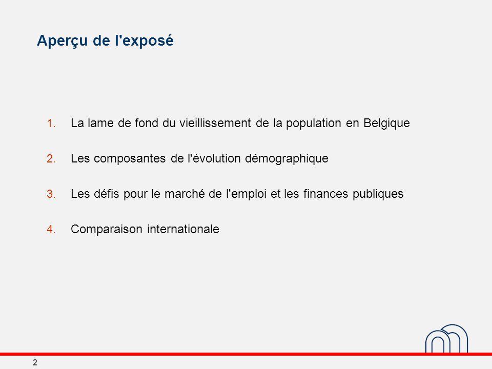 Aperçu de l'exposé 2 1. La lame de fond du vieillissement de la population en Belgique 2. Les composantes de l'évolution démographique 3. Les défis po
