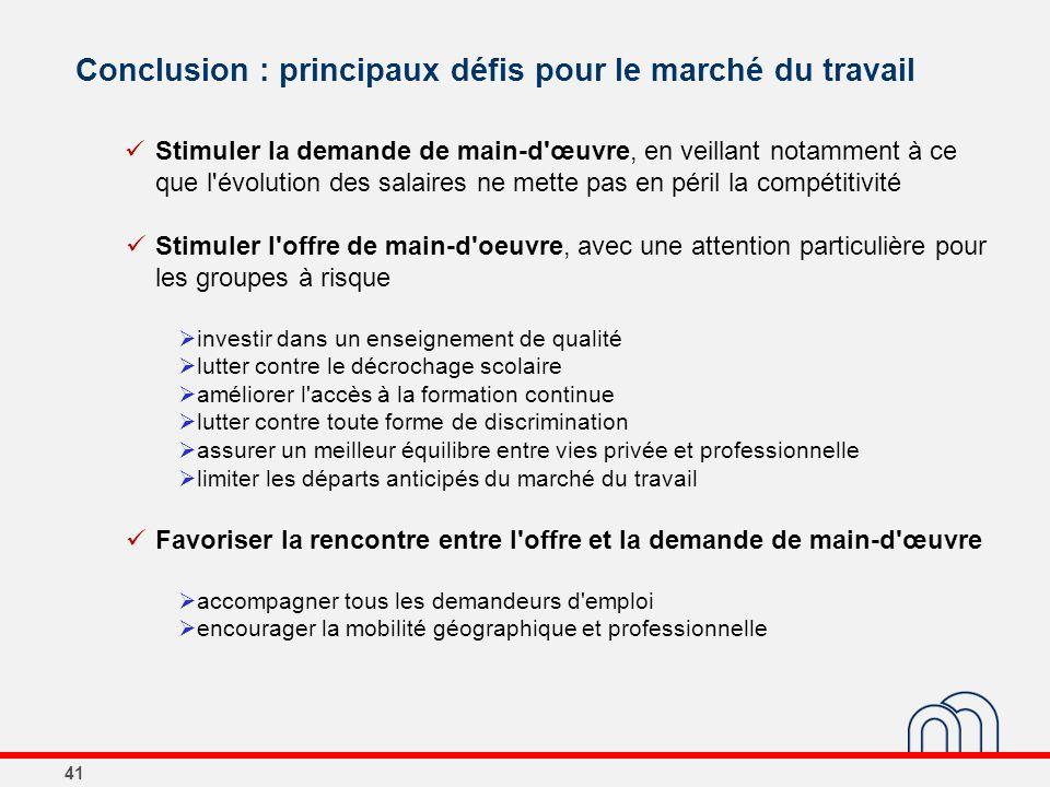 Conclusion : principaux défis pour le marché du travail 41 Stimuler la demande de main-d'œuvre, en veillant notamment à ce que l'évolution des salaire