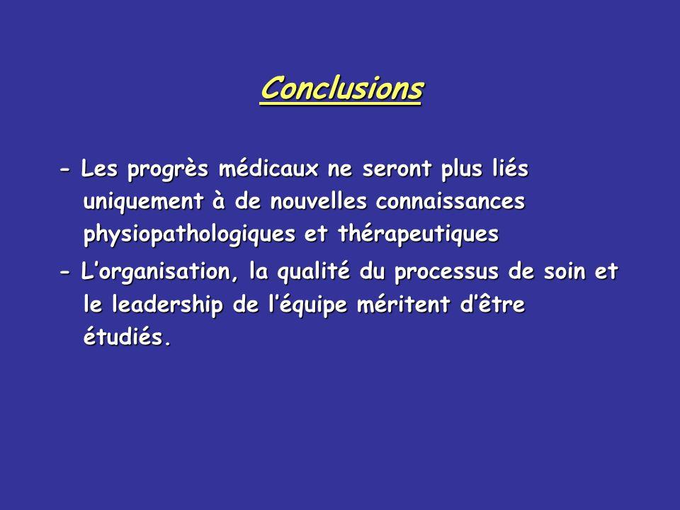 Conclusions - Les progrès médicaux ne seront plus liés uniquement à de nouvelles connaissances physiopathologiques et thérapeutiques - Lorganisation, la qualité du processus de soin et le leadership de léquipe méritent dêtre étudiés.