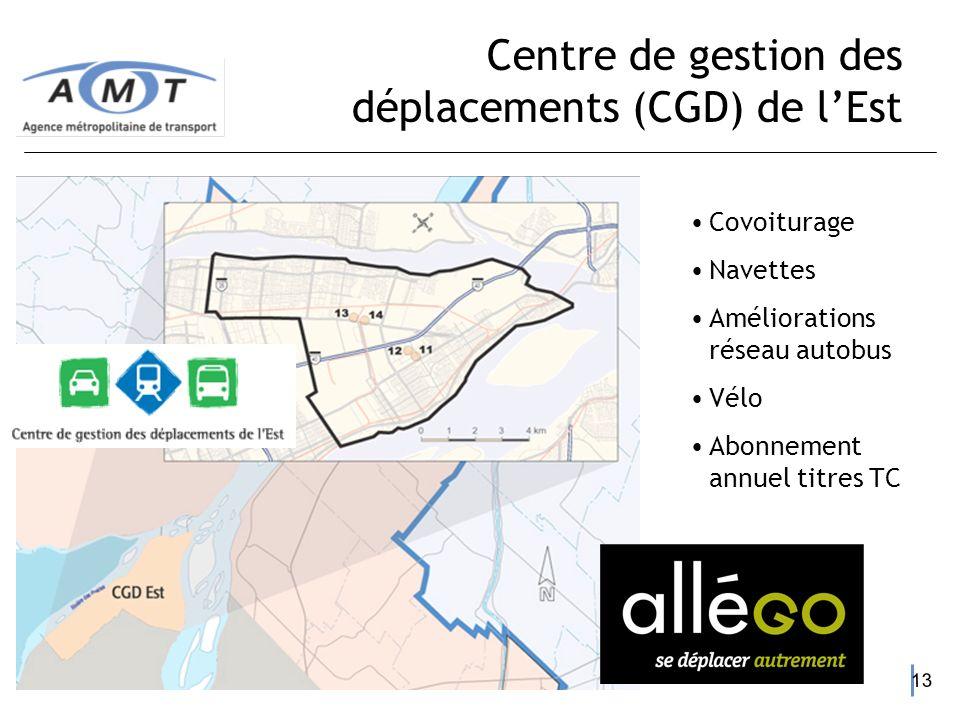 Source: enquête O-D 1998 Dépl. PPAM 30 000 25 000 Déplacement totaux Axe nord Ax e sud Axe centre