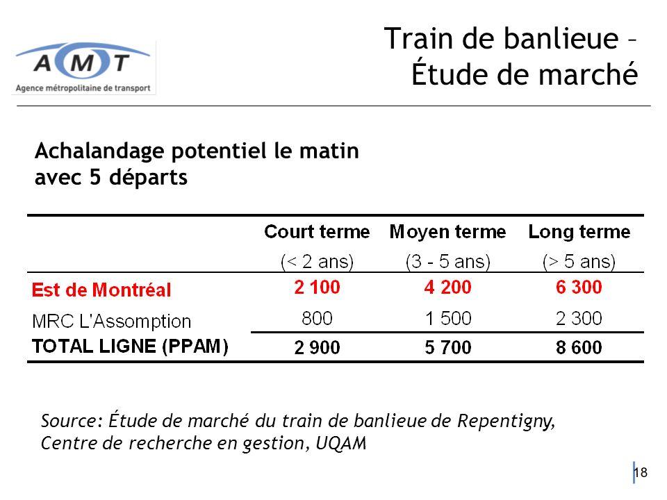 17 Mont-Royal / Canora Gare Centrale LAssomption Repentigny Charlemagne Pointe-aux-Trembles Rivière-des-Prairies Lacordaire Pie-IX Sauvé Acadie Train