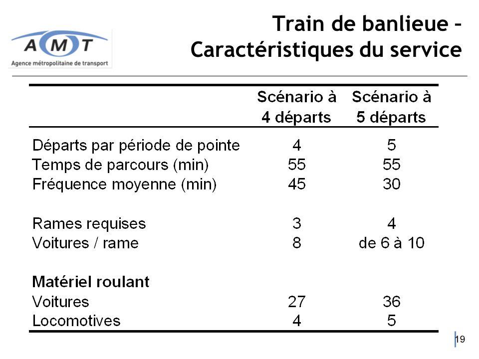 18 Train de banlieue – Étude de marché Achalandage potentiel le matin avec 5 départs Source: Étude de marché du train de banlieue de Repentigny, Centr