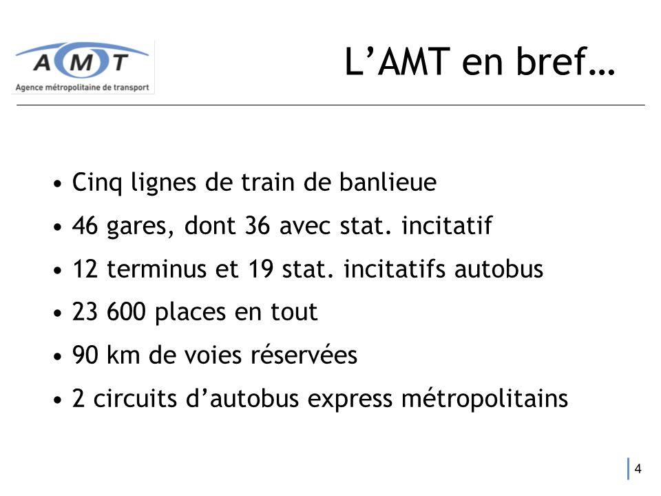 3 LAMT en bref… Organisme métropolitain de transport établi en 1996 et relevant du Ministre des Transports du Québec Mission: améliorer lefficacité de