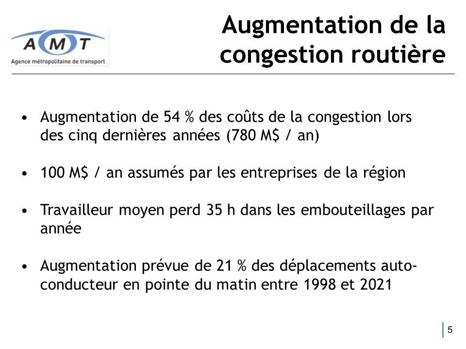 4 LAMT en bref… Cinq lignes de train de banlieue 46 gares, dont 36 avec stat. incitatif 12 terminus et 19 stat. incitatifs autobus 23 600 places en to