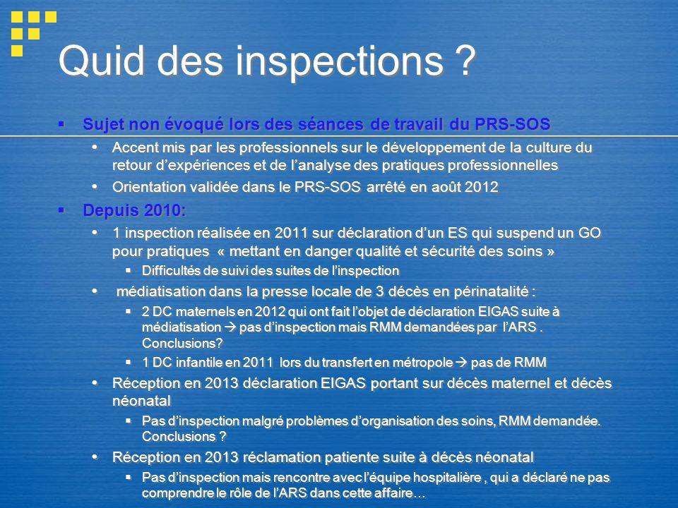 Quid des inspections ? Sujet non évoqué lors des séances de travail du PRS-SOS Accent mis par les professionnels sur le développement de la culture du