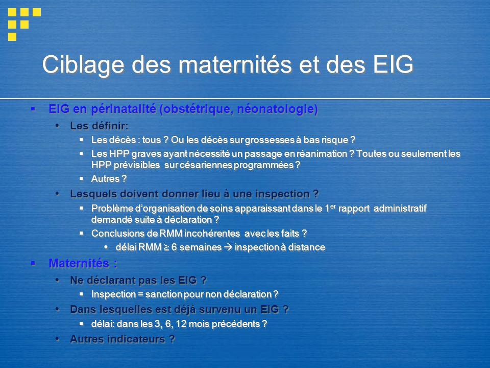 Ciblage des maternités et des EIG EIG en périnatalité (obstétrique, néonatologie) Les définir: Les décès : tous ? Ou les décès sur grossesses à bas ri
