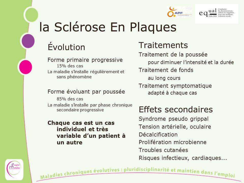 la Sclérose En Plaques Évolution Forme primaire progressive 15% des cas La maladie sinstalle régulièrement et sans phénomène Forme évoluant par poussé