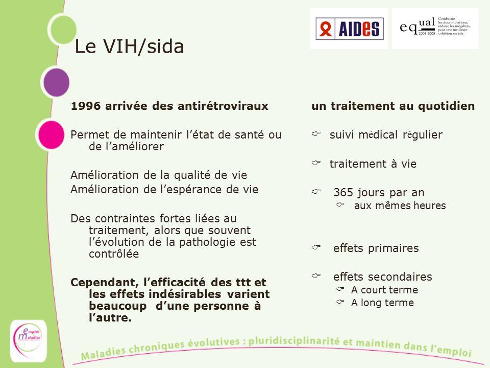 Le VIH/sida 1996 arrivée des antirétroviraux Permet de maintenir létat de santé ou de laméliorer Amélioration de la qualité de vie Amélioration de les
