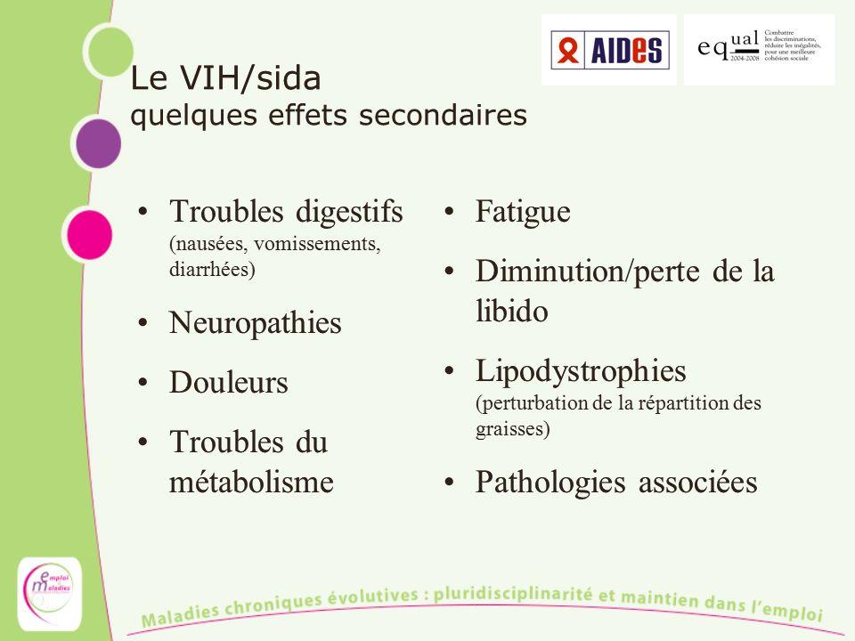 Le VIH/sida quelques effets secondaires Troubles digestifs (nausées, vomissements, diarrhées) Neuropathies Douleurs Troubles du métabolisme Troubles d