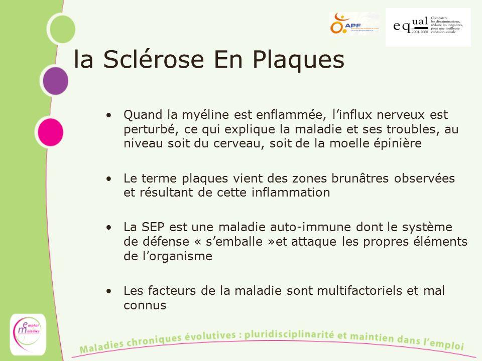 la Sclérose En Plaques Quand la myéline est enflammée, linflux nerveux est perturbé, ce qui explique la maladie et ses troubles, au niveau soit du cer