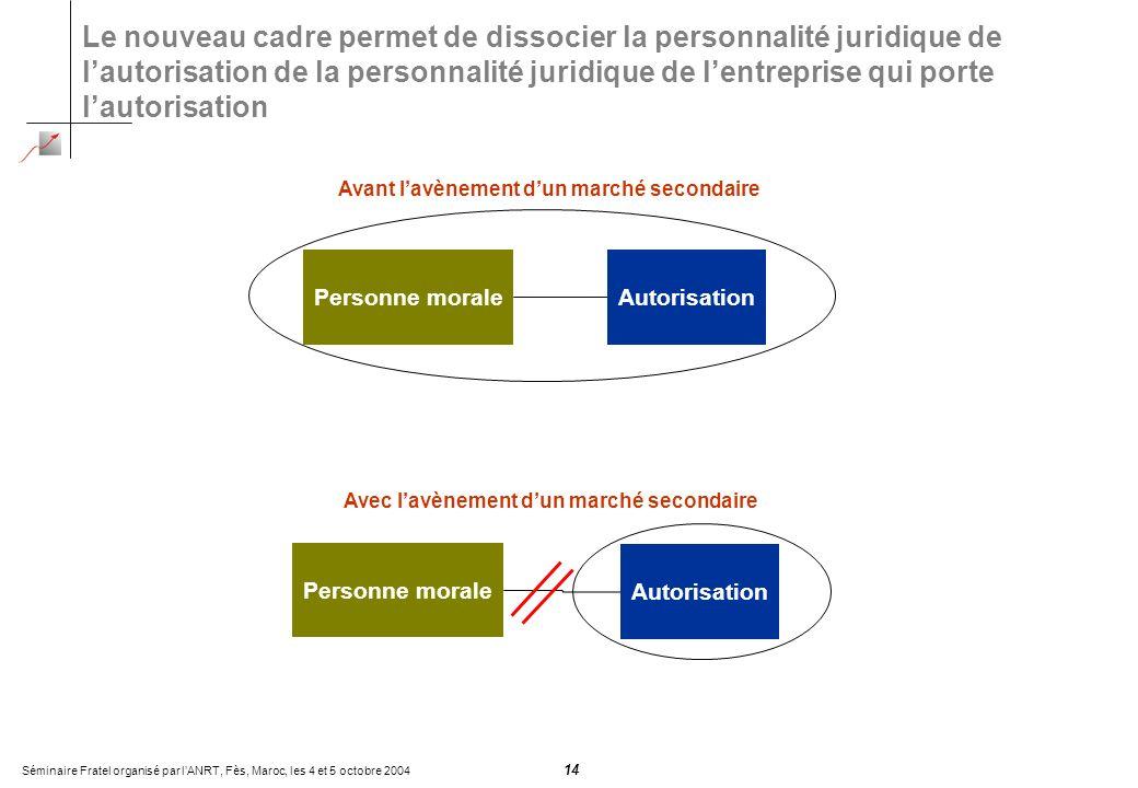 Séminaire Fratel organisé par lANRT, Fès, Maroc, les 4 et 5 octobre 2004 14 Le nouveau cadre permet de dissocier la personnalité juridique de lautoris