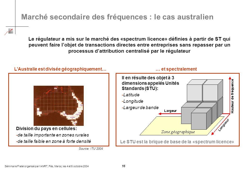 Séminaire Fratel organisé par lANRT, Fès, Maroc, les 4 et 5 octobre 2004 16 Marché secondaire des fréquences : le cas australien Il en résulte des objet à 3 dimensions appelés Unités Standards (STU): -Latitude -Longitude -Largeur de bande … et spectralement Le STU est la brique de base de la «spectrum licence» LAustralie est divisée géographiquement… Division du pays en cellules: -de taille importante en zones rurales -de taille faible en zone à forte densité Source: ITU 2004 Le régulateur a mis sur le marché des «spectrum licence» définies à partir de ST qui peuvent faire lobjet de transactions directes entre entreprises sans repasser par un processus dattribution centralisé par le régulateur