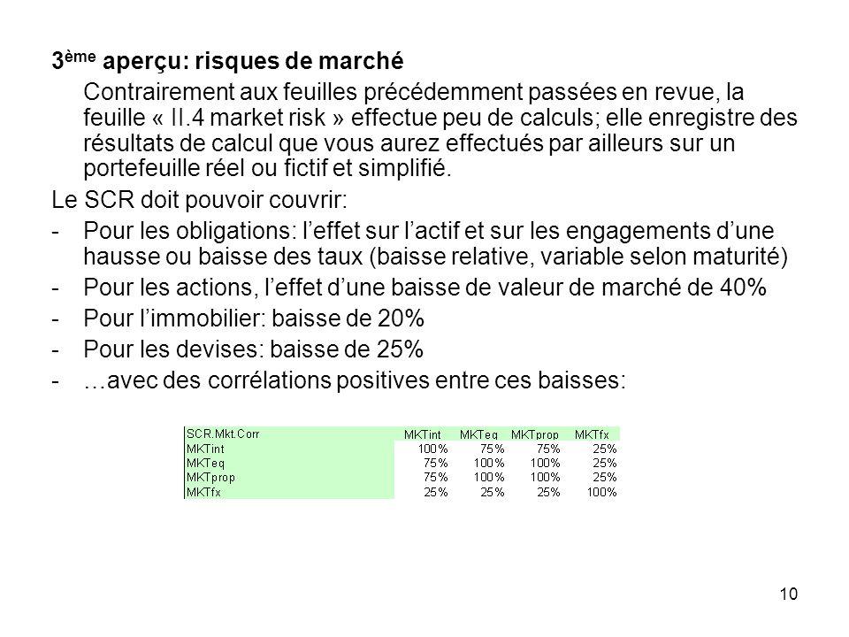 10 3 ème aperçu: risques de marché Contrairement aux feuilles précédemment passées en revue, la feuille « II.4 market risk » effectue peu de calculs;
