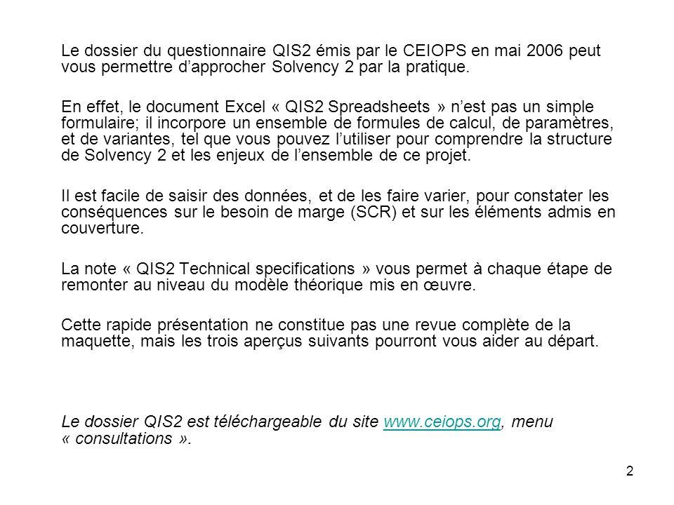 2 Le dossier du questionnaire QIS2 émis par le CEIOPS en mai 2006 peut vous permettre dapprocher Solvency 2 par la pratique. En effet, le document Exc