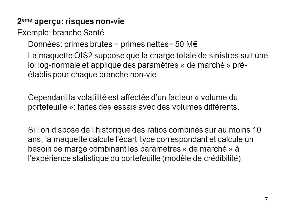 7 2 ème aperçu: risques non-vie Exemple: branche Santé Données: primes brutes = primes nettes= 50 M La maquette QIS2 suppose que la charge totale de s
