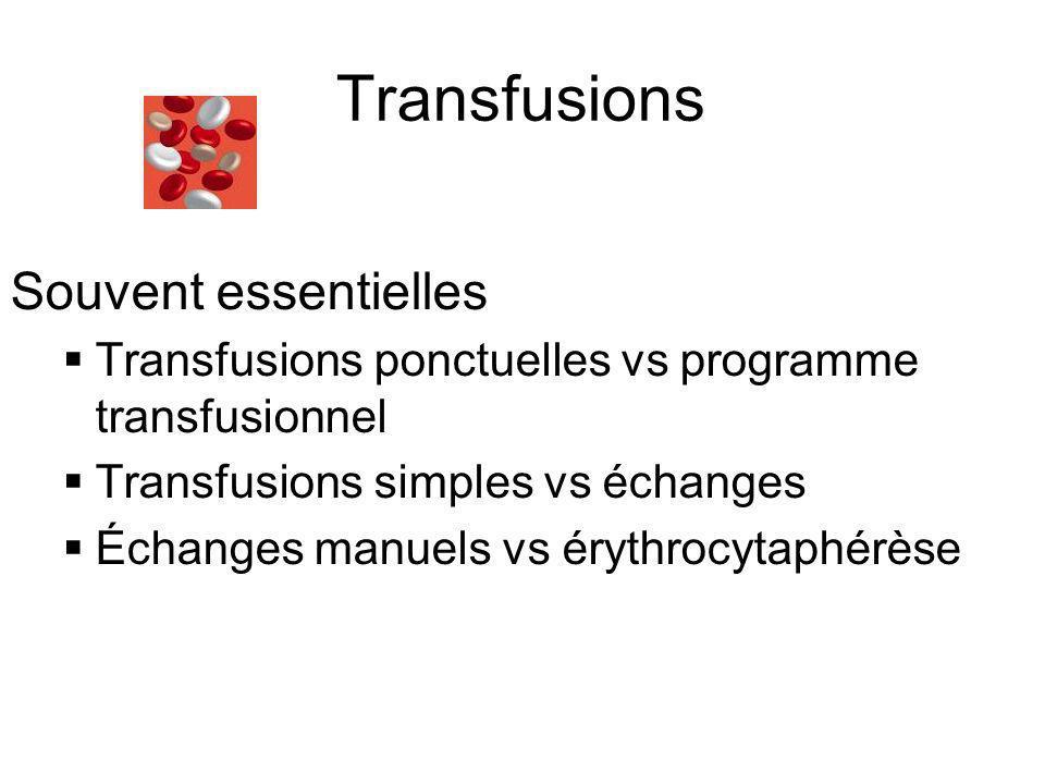 Transfusions Souvent essentielles Transfusions ponctuelles vs programme transfusionnel Transfusions simples vs échanges Échanges manuels vs érythrocytaphérèse