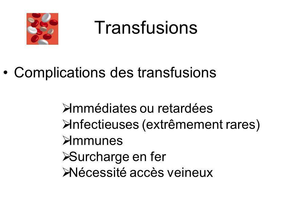 Transfusions Complications des transfusions Immédiates ou retardées Infectieuses (extrêmement rares) Immunes Surcharge en fer Nécessité accès veineux