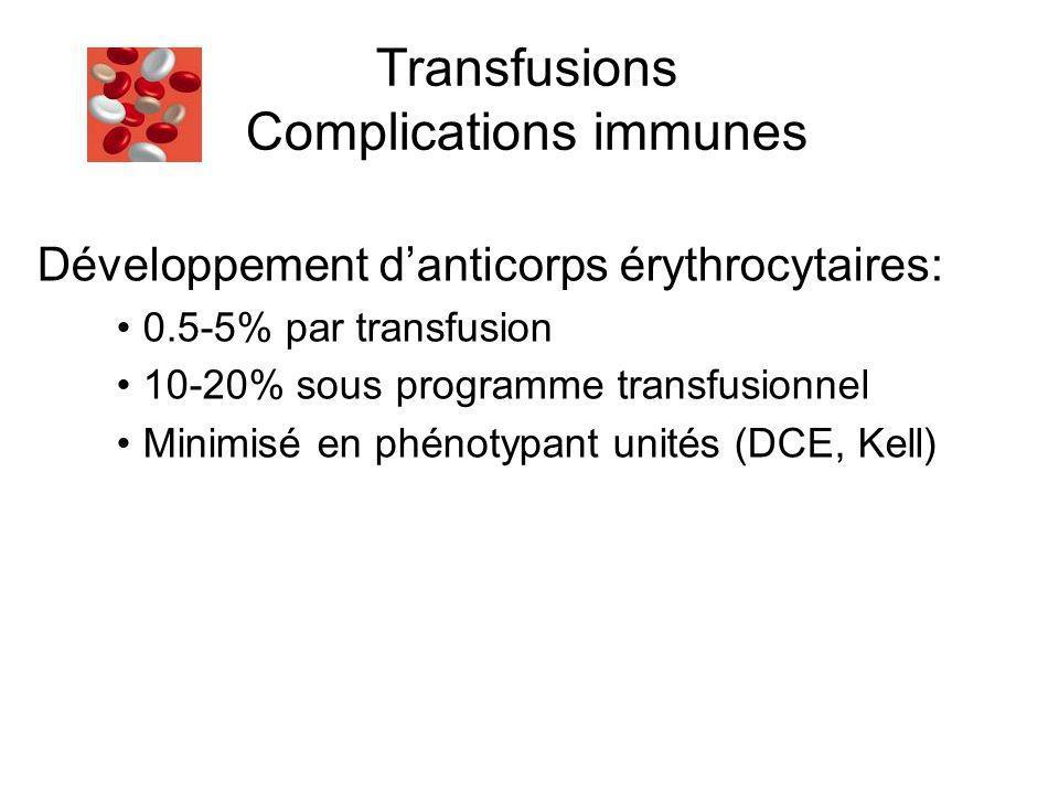Transfusions Complications immunes Développement danticorps érythrocytaires: 0.5-5% par transfusion 10-20% sous programme transfusionnel Minimisé en phénotypant unités (DCE, Kell)