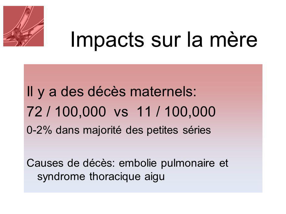 Impacts sur la mère Il y a des décès maternels: 72 / 100,000 vs 11 / 100,000 0-2% dans majorité des petites séries Causes de décès: embolie pulmonaire et syndrome thoracique aigu