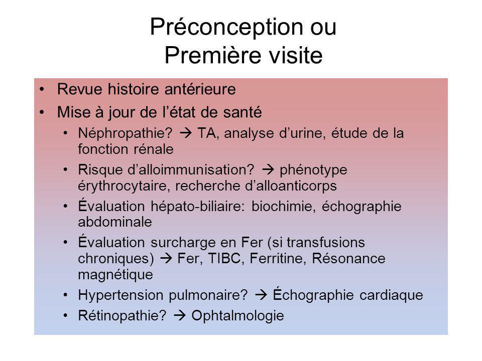 Préconception ou Première visite Revue histoire antérieure Mise à jour de létat de santé Néphropathie.