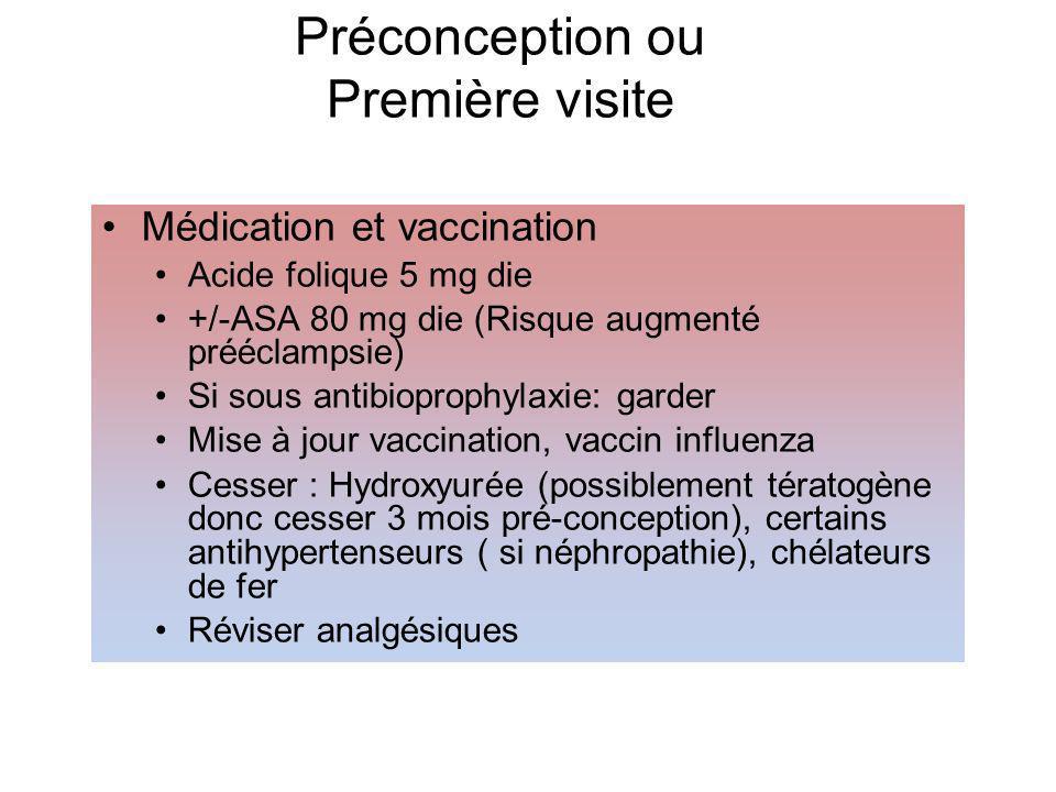 Préconception ou Première visite Médication et vaccination Acide folique 5 mg die +/-ASA 80 mg die (Risque augmenté prééclampsie) Si sous antibioprophylaxie: garder Mise à jour vaccination, vaccin influenza Cesser : Hydroxyurée (possiblement tératogène donc cesser 3 mois pré-conception), certains antihypertenseurs ( si néphropathie), chélateurs de fer Réviser analgésiques