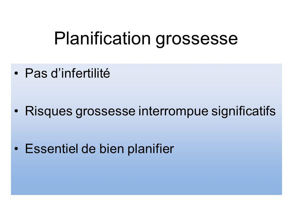 Planification grossesse Pas dinfertilité Risques grossesse interrompue significatifs Essentiel de bien planifier
