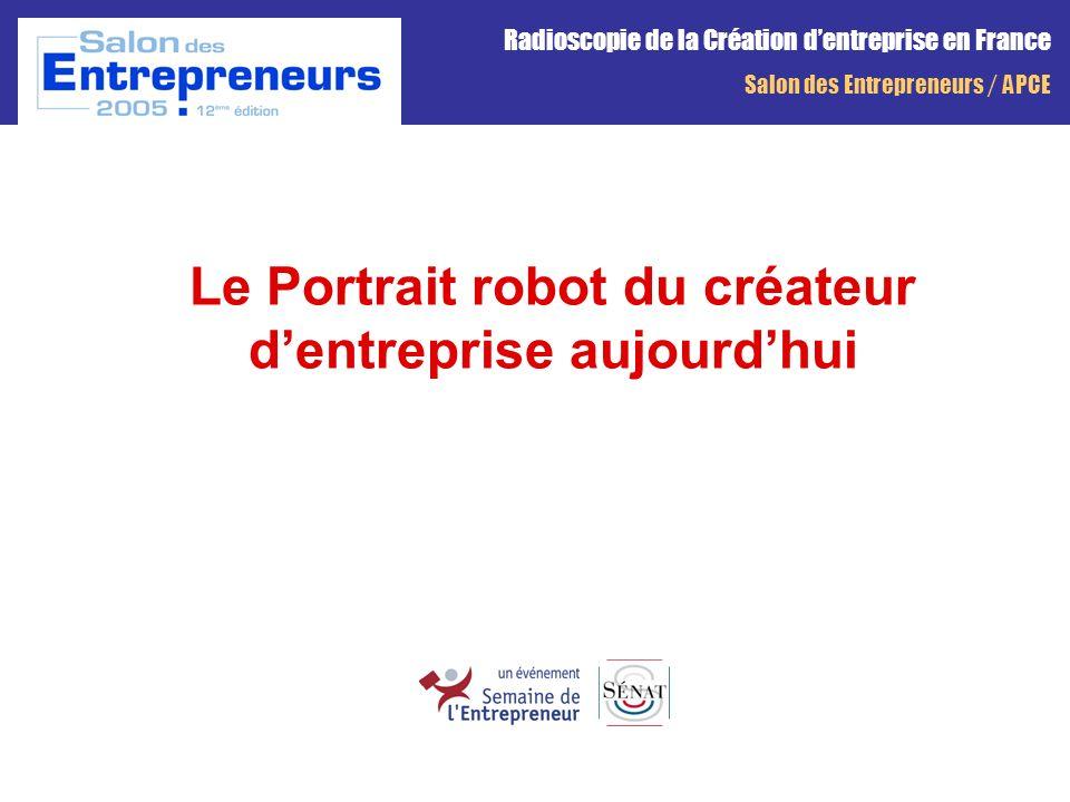Le Portrait robot du créateur dentreprise aujourdhui Radioscopie de la Création dentreprise en France Salon des Entrepreneurs / APCE