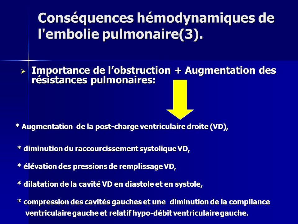 Conséquences hémodynamiques de l'embolie pulmonaire(3). Importance de lobstruction + Augmentation des résistances pulmonaires: Importance de lobstruct