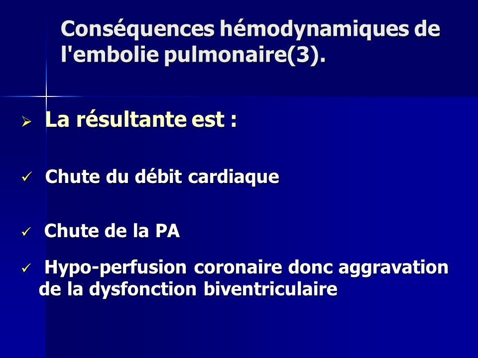 Conséquences hémodynamiques de l'embolie pulmonaire(3). La résultante est : La résultante est : Chute du débit cardiaque Chute du débit cardiaque Chut