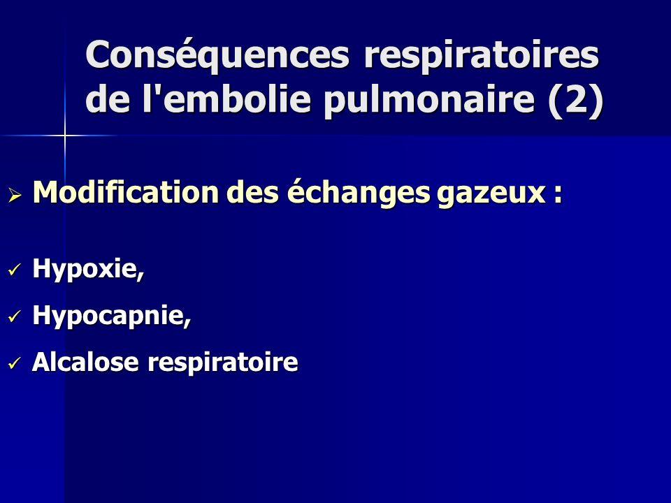 Conséquences respiratoires de l'embolie pulmonaire (2) Modification des échanges gazeux : Modification des échanges gazeux : Hypoxie, Hypoxie, Hypocap