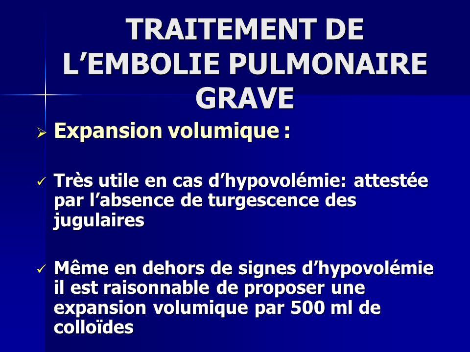 Expansion volumique : Expansion volumique : Étude de Mercat ( CCM 1999) Étude de Mercat ( CCM 1999) prospective prospective 13 patients avec EP grave confirmée par 13 patients avec EP grave confirmée par Angiographie avec: Angiographie avec: * IM: 24± 1 * IM: 24± 1 * Index cardiaque < 2.5 L/min/m2 * Index cardiaque < 2.5 L/min/m2 Infusion de 500 mL de dextran sur 40 mins Infusion de 500 mL de dextran sur 40 mins TRAITEMENT DE LEMBOLIE PULMONAIRE GRAVE