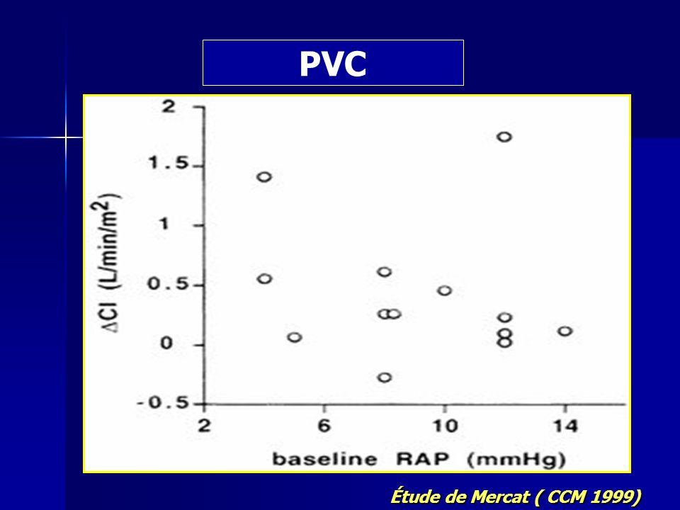 TRAITEMENT DE LEMBOLIE PULMONAIRE GRAVE Expansion volumique : Expansion volumique : Cependant, un remplissage excessif peut entraîner ….