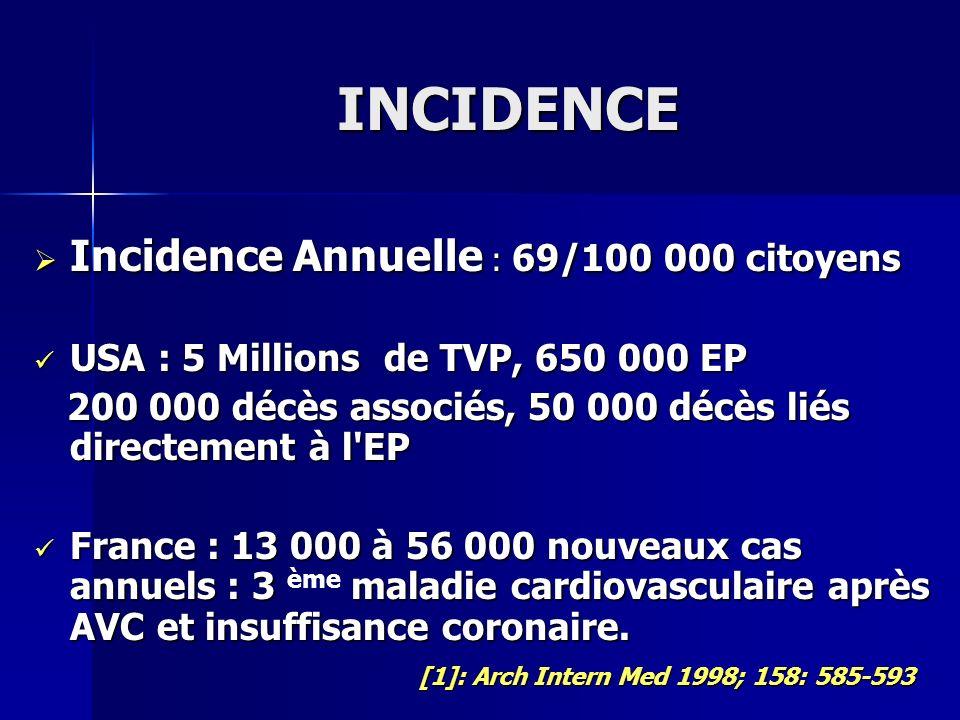 INCIDENCE Age = facteur de prédisposition [1] Age = facteur de prédisposition [1] Incidence annuelle Globale 69/100 000 H Incidence annuelle Globale 69/100 000 H [1]: Arch Intern Med 1998; 158: 585-593