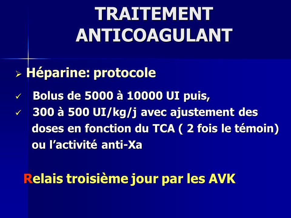 TRAITEMENT ANTICOAGULANT Héparine: protocole Héparine: protocole Bolus de 5000 à 10000 UI puis, Bolus de 5000 à 10000 UI puis, 300 à 500 UI/kg/j avec