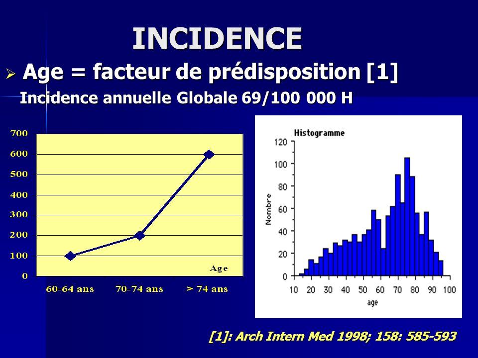 INCIDENCE Age = facteur de prédisposition [1] Age = facteur de prédisposition [1] Incidence annuelle Globale 69/100 000 H Incidence annuelle Globale 6