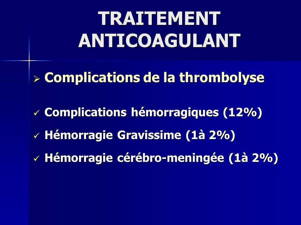 TRAITEMENT ANTICOAGULANT Complications de la thrombolyse Complications de la thrombolyse Complications hémorragiques (12%) Complications hémorragiques