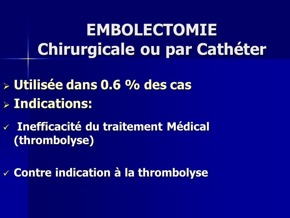 EMBOLECTOMIE Chirurgicale ou par Cathéter Utilisée dans 0.6 % des cas Utilisée dans 0.6 % des cas Indications: Indications: Inefficacité du traitement