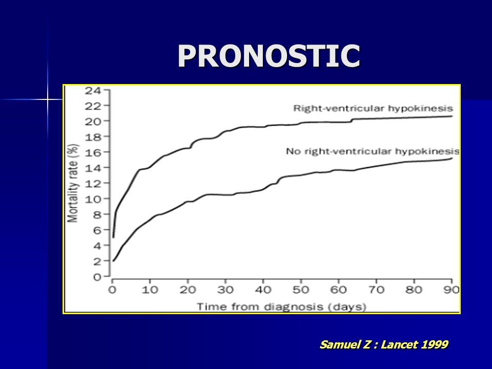 PRONOSTIC PRONOSTIC Samuel Z : Lancet 1999 Samuel Z : Lancet 1999