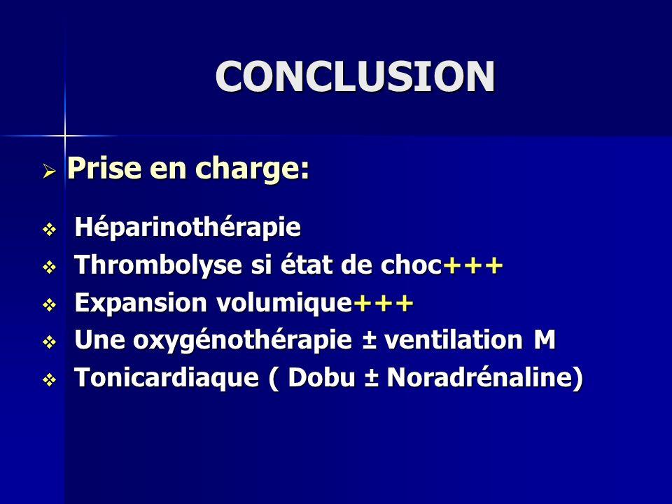 CONCLUSION Prise en charge: Prise en charge: Héparinothérapie Héparinothérapie Thrombolyse si état de choc+++ Thrombolyse si état de choc+++ Expansion