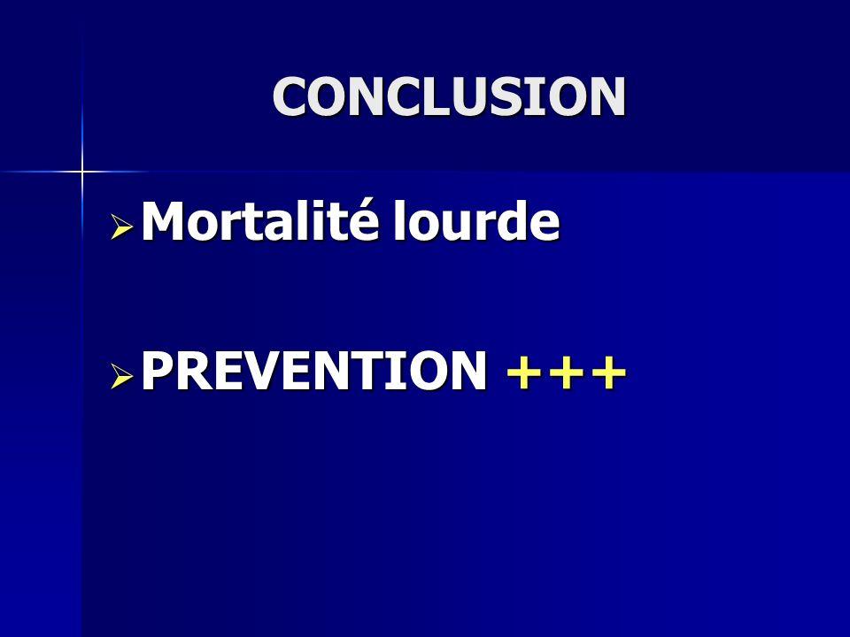 CONCLUSION Mortalité lourde Mortalité lourde PREVENTION +++ PREVENTION +++