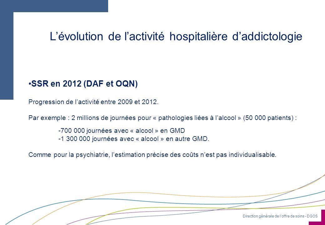 Direction générale de loffre de soins - DGOS Lévolution de lactivité hospitalière daddictologie SSR en 2012 (DAF et OQN) Progression de lactivité entr