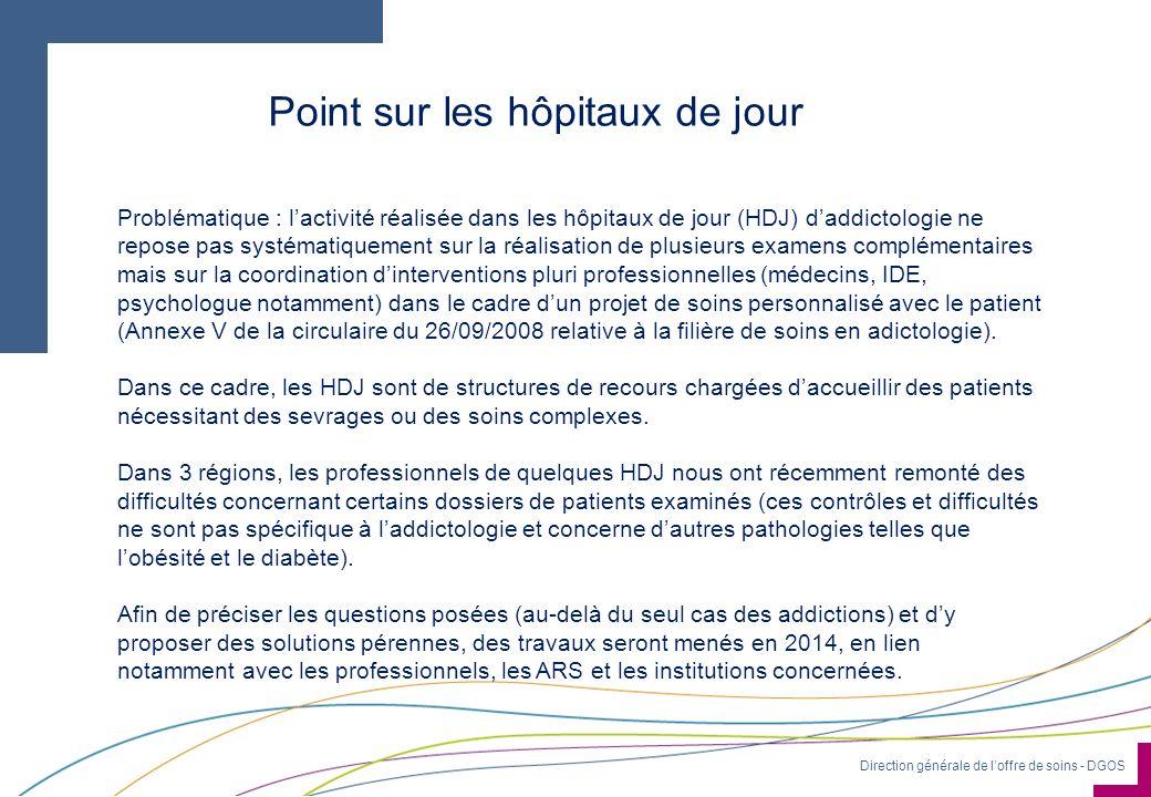 Direction générale de loffre de soins - DGOS Point sur les hôpitaux de jour Problématique : lactivité réalisée dans les hôpitaux de jour (HDJ) daddict