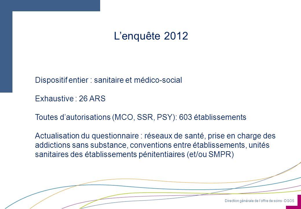 Direction générale de loffre de soins - DGOS Lenquête 2012 Dispositif entier : sanitaire et médico-social Exhaustive : 26 ARS Toutes dautorisations (M