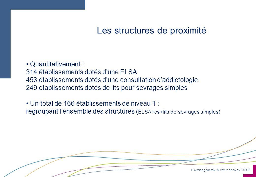 Direction générale de loffre de soins - DGOS Les structures de proximité Quantitativement : 314 établissements dotés dune ELSA 453 établissements doté