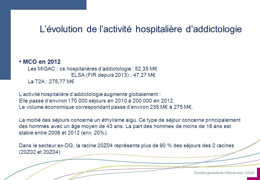 Direction générale de loffre de soins - DGOS Lévolution de lactivité hospitalière daddictologie MCO en 2012 Les MIGAC : cs hospitalières daddictologie